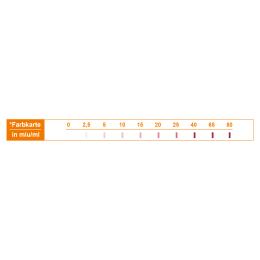 David One 100 x Ovulationstest 0-80 miu/ml mit LH-Wert Anzeige